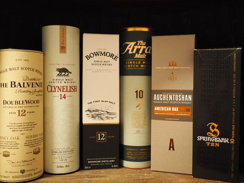 Whisky Tasting Genussraum Paderborn
